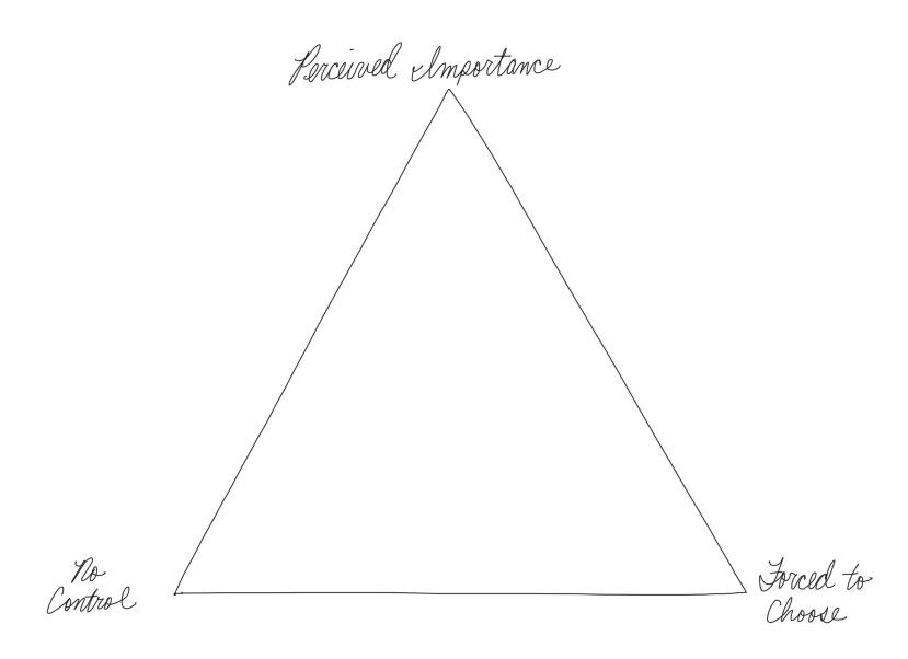 The Holy Trinity of Identity Politics
